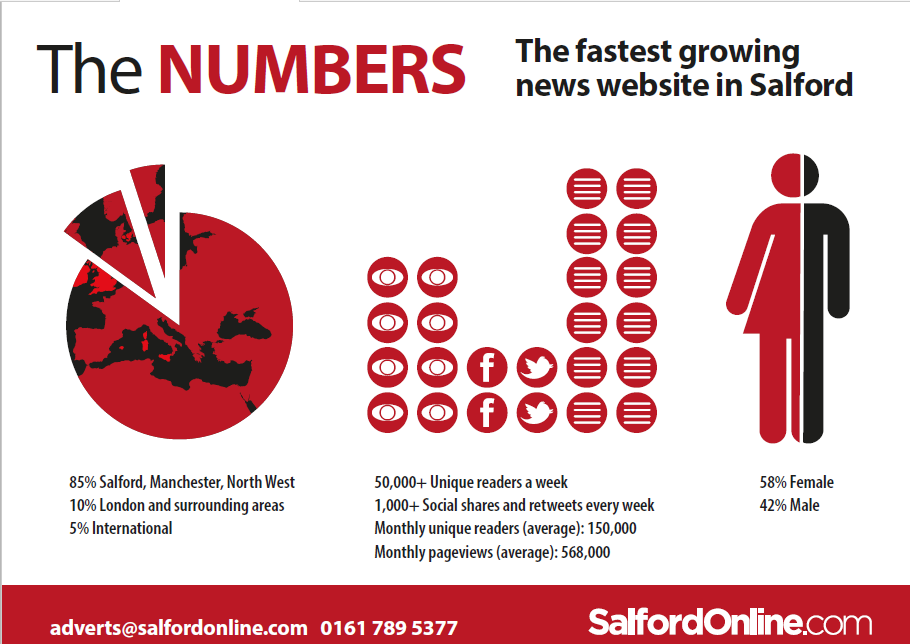 SOL Media Pack Mar 2016 - Page 3 - The Numbers